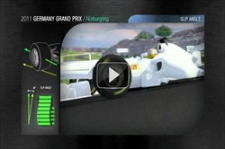 Gp Germania - 3D Virtual Lap - Pirelli