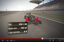 Gp Cina - 3D Virtual Lap