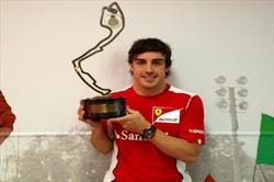 Twitter di Alonso