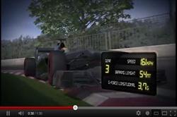 Gp Canada - 3D Virtual Lap - Pirelli - Gp Canada 3D Virtual Lap