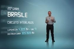3D Virtual Lap