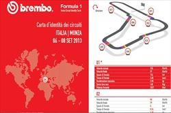 Gp Italia - ID Card - Guida al circuito