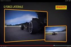 Formula1.it TV - Gp Corea del Sud