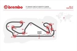Gp Spagna 2014 - ID Card - Guida al circuito - GP Spagna 2014 - Brembo ID Card