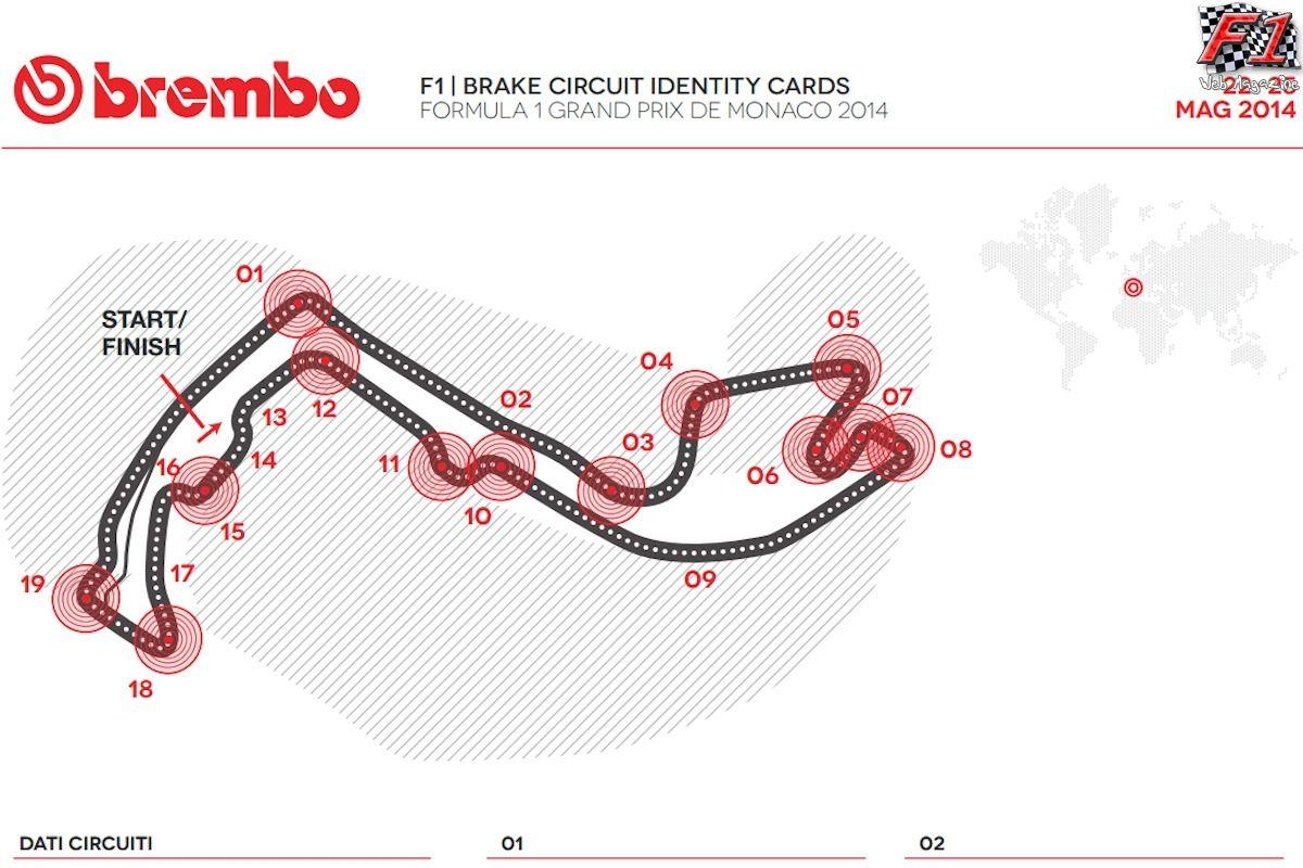 Circuito Monaco : Gp monaco id card guida al circuito formula