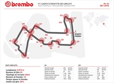 Gp Singapore 2014 - ID Card - Guida al circuito - ID Card Singapore