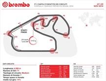 ID Card - Guida al circuito - Brasile 2014