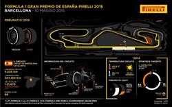 Gp Spagna 2015 - Ateprima
