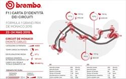 Gp Monaco 2015 - ID Card - Guida al circuito