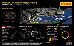 Gp Monaco 2015 - Anteprima