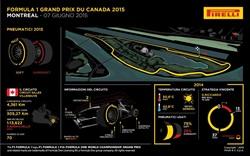 Gp Canada 2015 - Anteprima