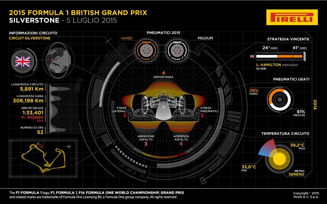 Gp Gran Bretagna 2015 - Anteprima