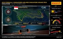Gp Singapre 2015 - Anteprima