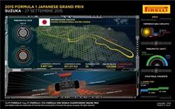 Gp Giappone 2015 - Anteprima