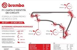 Gp Messico 2015 - ID Card - Guida al circuito