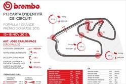 Gp Brasile 2015 - ID Card - Guida al circuito