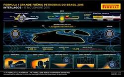 Gp Brasle 2015 - Anteprima
