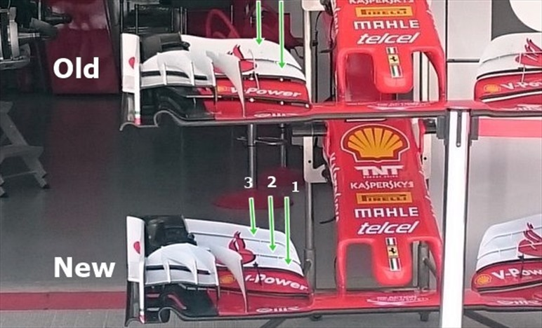 Ecco la nuova ala anteriore della Ferrari SF16-H