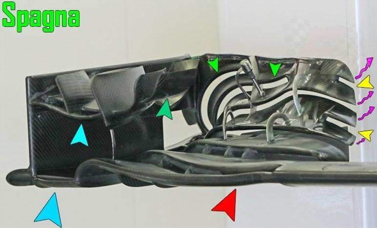 McLaren MP4/31: la Review Tecnica...e non solo!