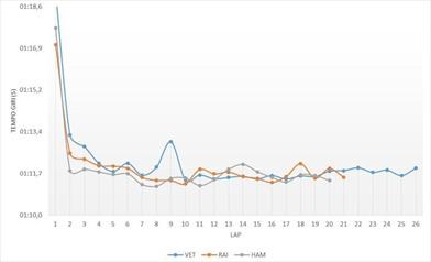 Gp Austria: l'analisi del Gran Premio