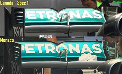 Evoluzione Tecnica: Mercedes W07 Vs Ferrari SF16-H - Parte 2