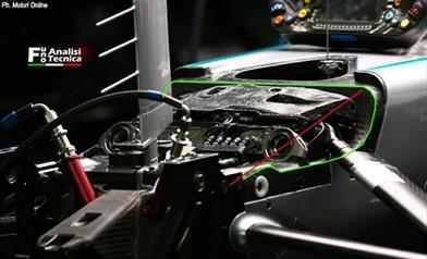 Vetture 2017: qualche news su Ferrari e Mercedes
