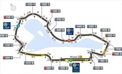 GP AUSTRALIA: cosa aspettarsi dalla Ferrari SF70H?