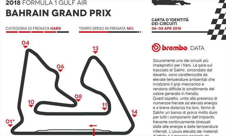 Gp Bahrain 2018 - ID Card - Guida al circuito