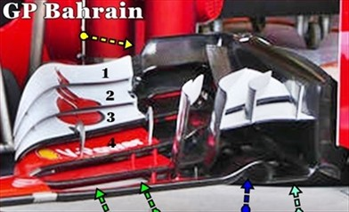 Gp Bahrain: la Ferrari porta in pista una nuova ala anteriore