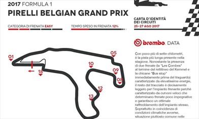 Gp Belgio 2017 - ID Card - Guida al circuito