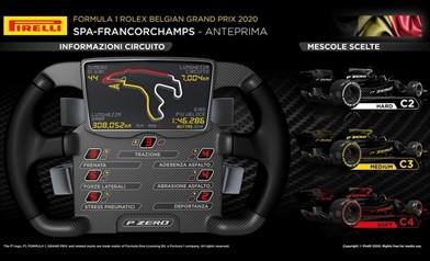 Gp Belgio - Anteprima Pirelli