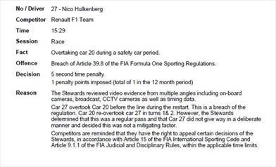 Gp del Brasile: 5 secondi di penalità per Hulkenberg, Incidente di gara quello tra Vettel e Leclerc - Gp del Brasile: 5 secondi di penalità per Hulkenberg, Incidente di gara quello tra Vettel e Leclerc