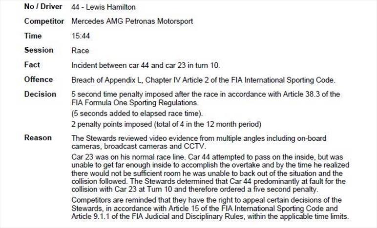 Gp del Brasle: Hamilton penalizzato di 5 secondi, Sainz terzo, Lewis settimo