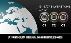 Gp Gran Bretagna - Pirelli con nuove regole e nuove gomme