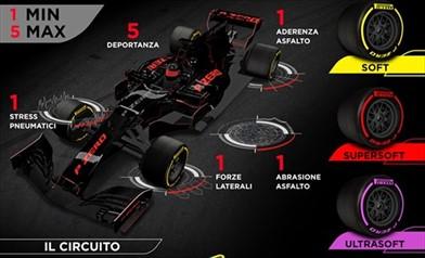 Gp Monaco 2017 - Anteprima