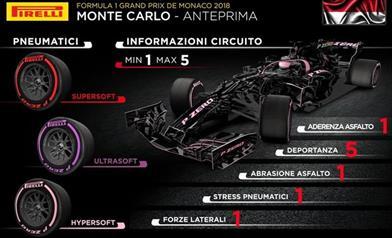 Gp Monaco 2018 - Anteprima