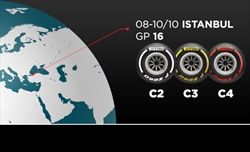 Gp Turchia - Mescole più morbide per Pirelli rispetto al 2020