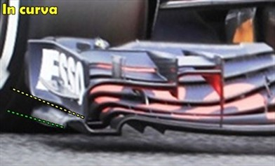 Gp Ungheria: la FIA boccia l'ala anteriore intelligente della RedBull