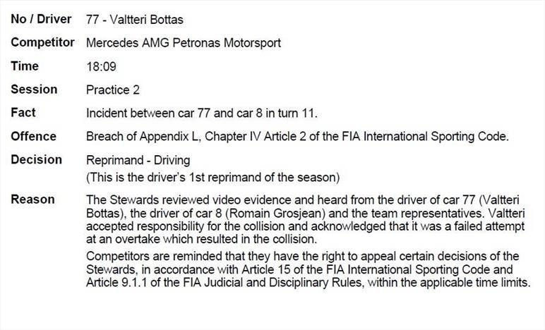 Incidente Bottas-Grosjean nelle PL2: prima reprimenda per Valtteri