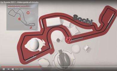 Video: Gp Russia 2017 - Guida al circuito